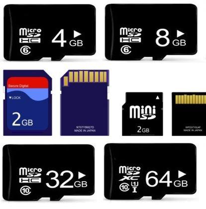 Your SDCards